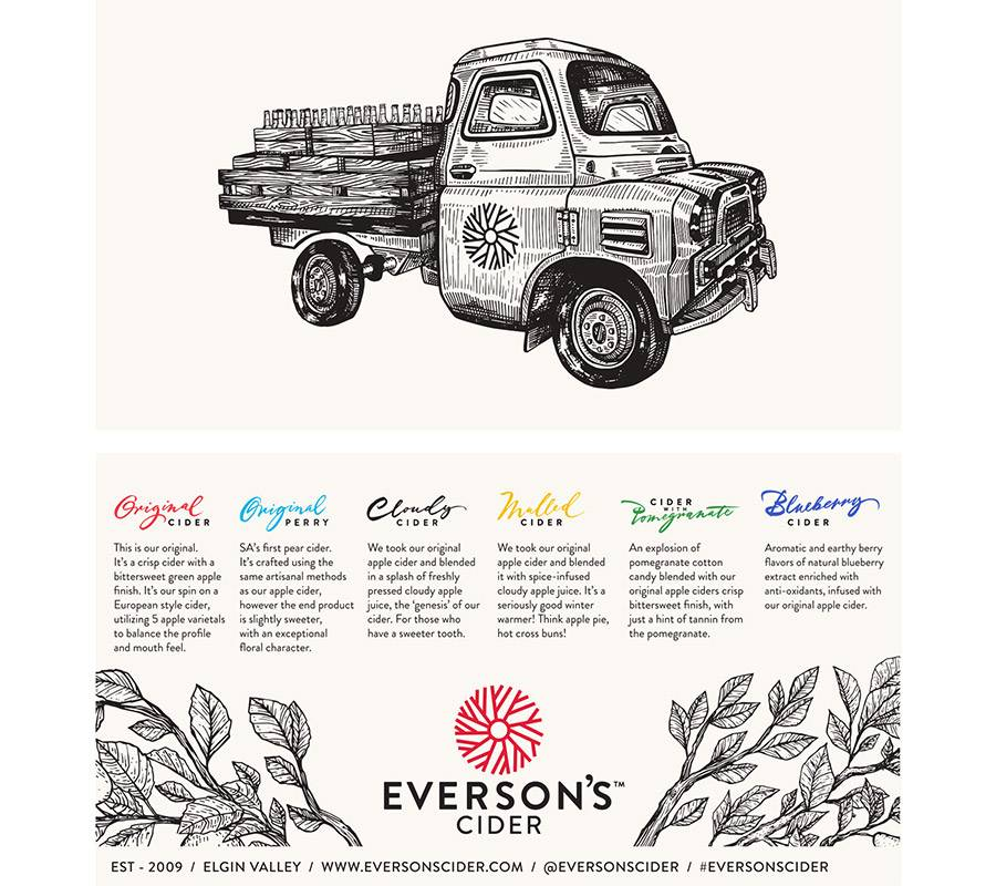 Everson's Cider postcard